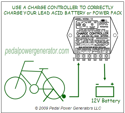 basic pedal power charge controller configuration
