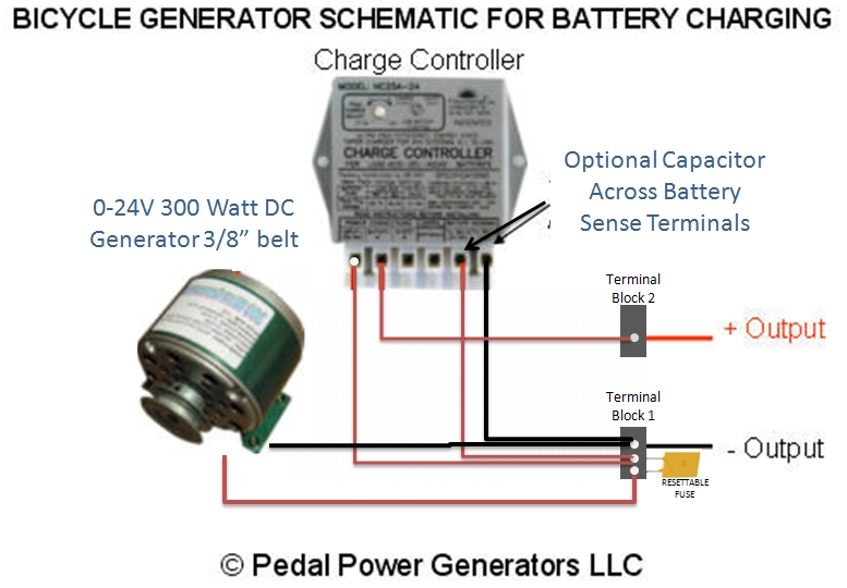 Power generator diagram free engine image for user