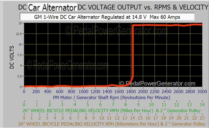 Wiring Diagram Cc3d Power Power Controller Diagram Wiring